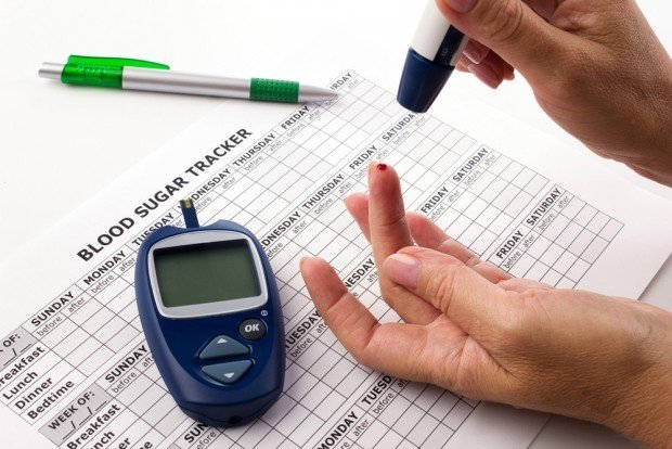 Heart disease & Blood glucose levels