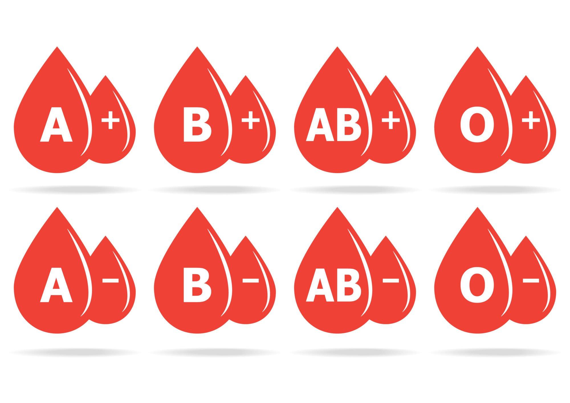 blood type | Longevity Live